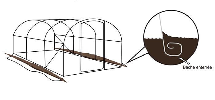Schéma enfouissement de la bâche de couverture dans la tranchée